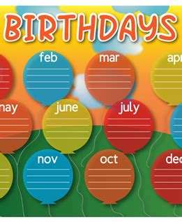 classroom birthday charts free printables templates