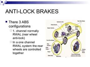Anti Lock Brake System Español Anti Lock Brakes