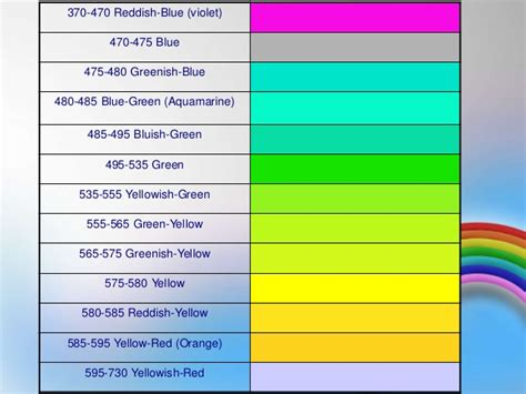 types of green color colour vision