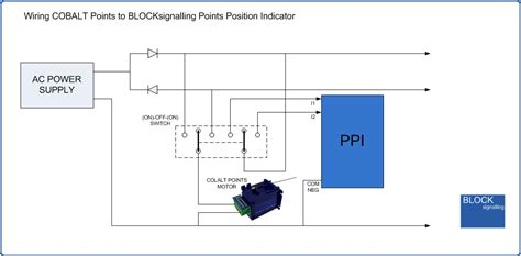 cobalt point motor wiring diagram wiring diagrams wiring