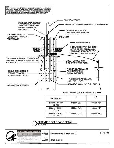 Log Cabin Floors by Nih Standard Cad Details