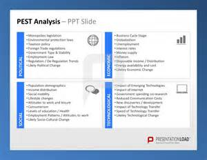 Environmental Scan Template by Pest Analysis Powerpoint Template This Ppt Slide Shows The