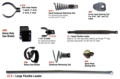 Plumbing Snake Parts by Professional And Diy Drain Cleaning Equipment