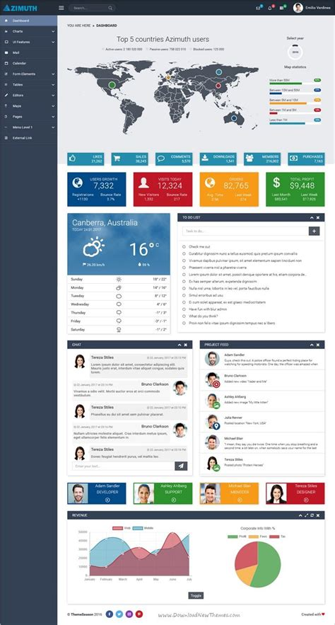 pinterest layout with bootstrap best 25 dashboard bootstrap ideas on pinterest web ui