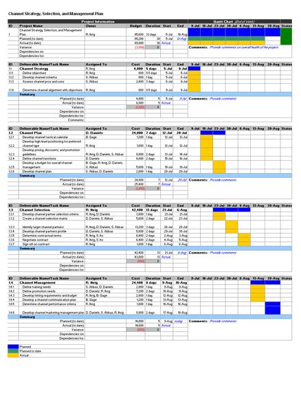 Channel Marketing Plan Template For Excel 2003 Or Newer Inside Project Management Cart Marketing Project Plan Exles