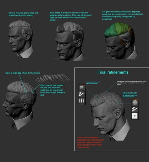 video tutorial zbrush 4 español artstation mad men miniature commision work jin hao