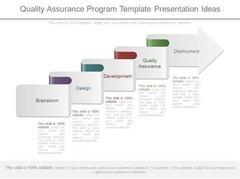 quality program template quality assurance program template presentation ideas