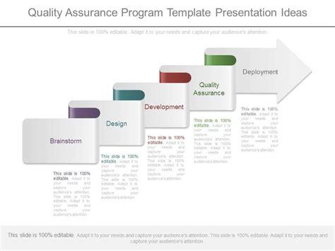 quality assurance program template quality assurance program template presentation ideas