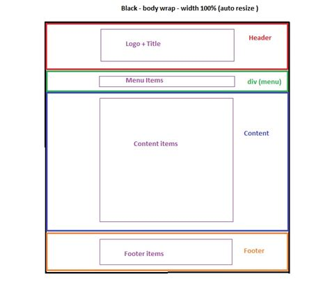maxdesign css layout fluid divs on html css layout stack overflow