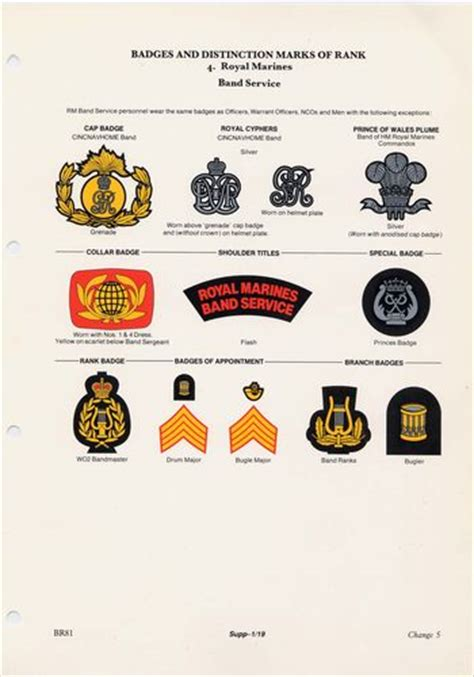 british royal marines insignia royal navy and royal marines uniform regulations images