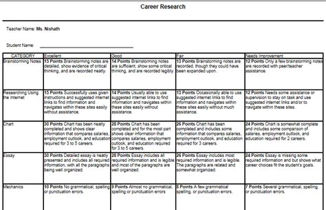 Career Report Template 8th Grade A Rubric Created Using Rubistar Rubistar 4teachers Org