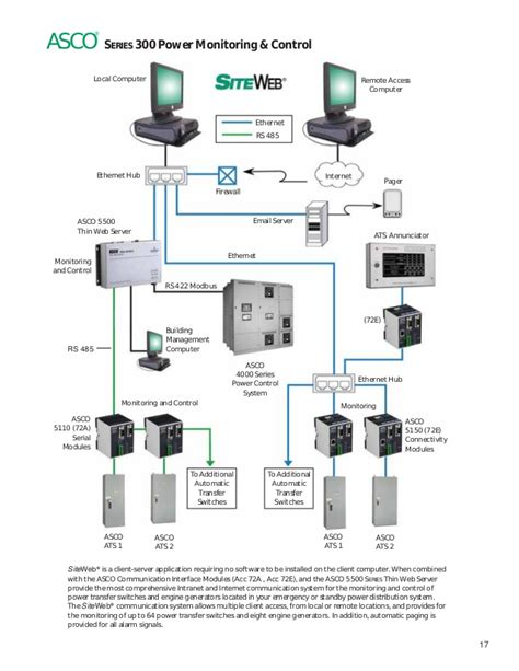 asco 300 wiring diagram single pole switch wiring diagram