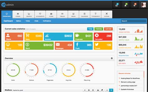 jquery dashboard template top collection of free and premium bootstrap r