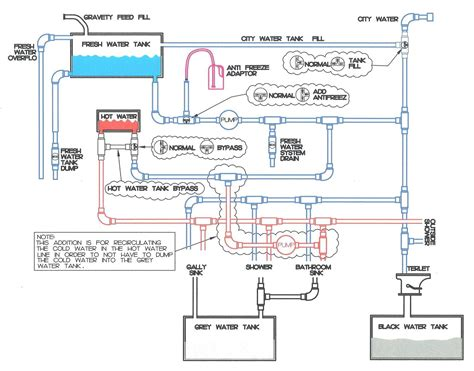 forest river battery wiring diagram forest river