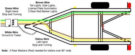 pin trailer wiring diagram top  instruction   fix trailer wiring