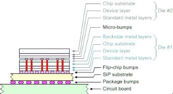 integrated circuits for volumetric ultrasound imaging with 2d cmut arrays 3 dimensional integrated circuits