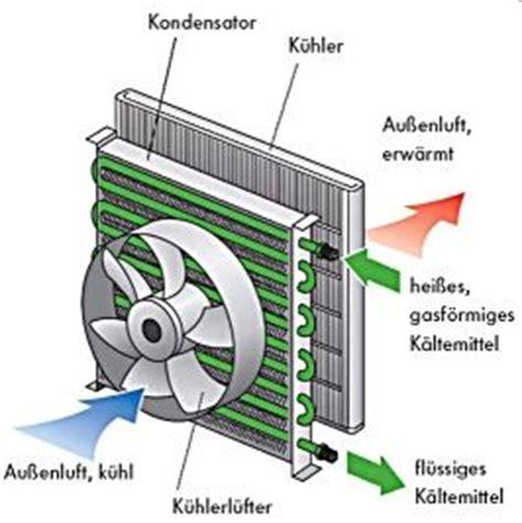 Klimaanlage Auto K Hlt Nicht by Klimaanlage L 252 Fter Klimaanlage Und Heizung Zu Hause