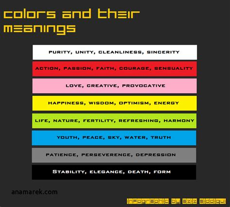 biblical meaning of colors biblical meaning of colors in the rainbow coloring page