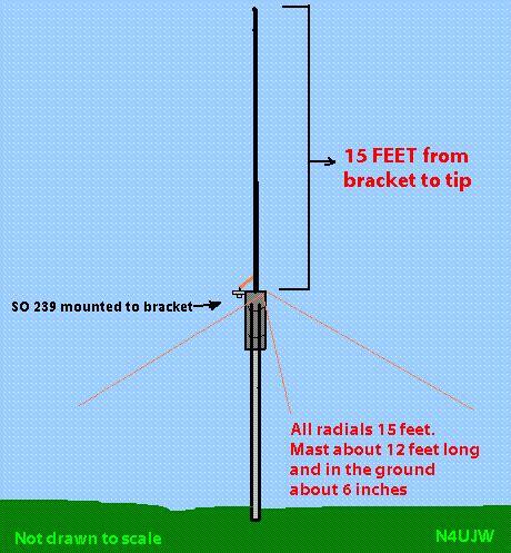 40m to feet hf multiband vertical convert a cb antenna into a 6 band