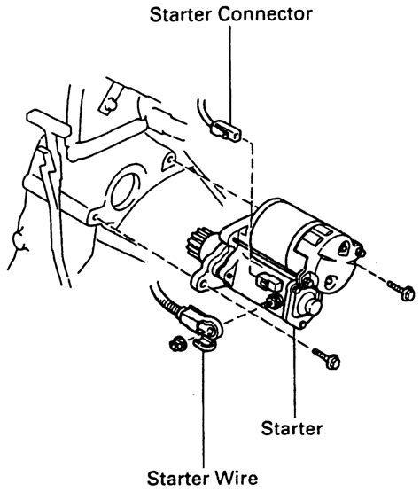 toyota camry starter location repair guides starting system starter autozone
