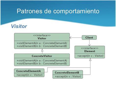 visitor pattern sourcemaking patrones de dise 241 o de software