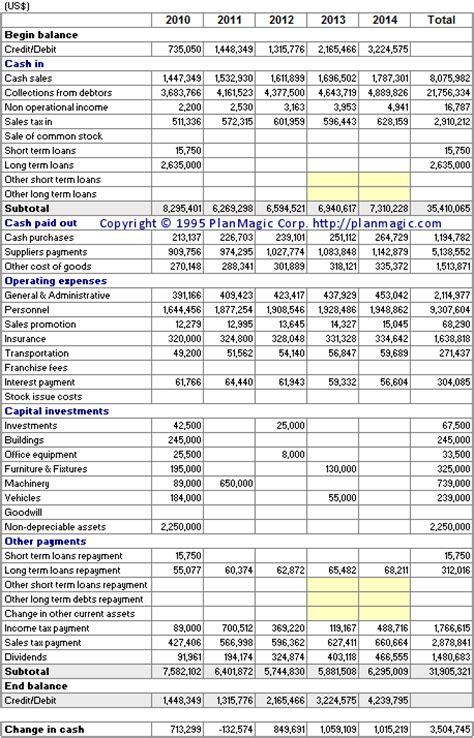 sle cash flow of business plan online business plan cash flow forecast