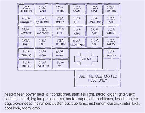 Fuse Box Diagram Of 2002 Kia Optima Fuse Box Diagram Amp Map