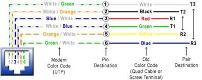 phone wiring diagram images wiring diagram home phone wiring diagram rj