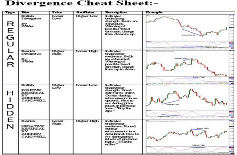 candlestick patterns cheat sheet 214 best images about forex trade on pinterest