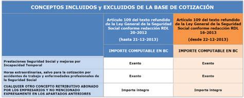 conceptos exentos en nomina 2016 comisiones obreras federaci 243 n de ense 241 anza de madrid