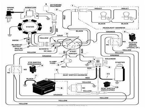 briggs  stratton outboard wiring diagram wiring forums