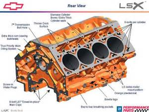 car engines justcars2014