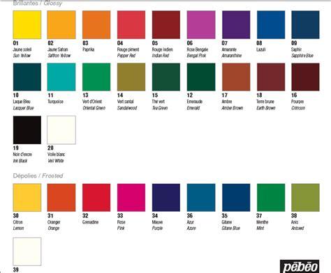rona paint color chart ideas chega de monotonia dicas de decora 231 227 o amarelo