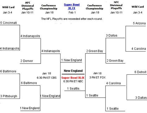 printable nfl postseason schedule 2015 2015 nfl playoff bracket