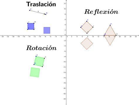 imagenes de reflexion geometria traslaci 243 n reflexi 243 n y rotaci 243 n de figuras geom 233 tricas