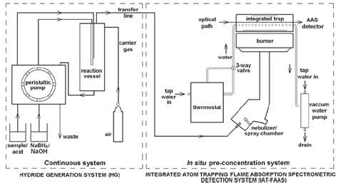 aas block diagram atom system diagram repair wiring scheme