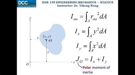 moment of inertia formula for i section statics lecture 33 area moment of inertia calculation