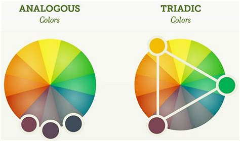 what is analogous colors analogous colors history of graphic design