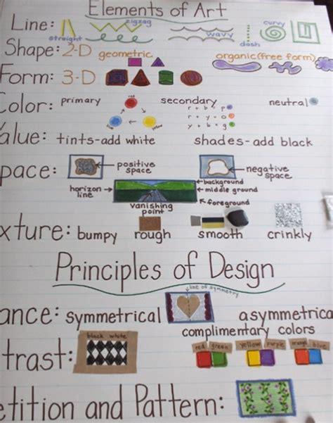 pattern element of art orinda art design studio elements of design line