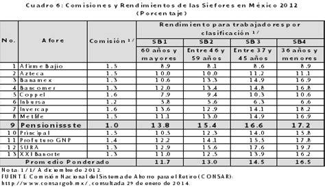 base de prestaciones y cont base de prestaciones y contribuciones mensuales 2016 base