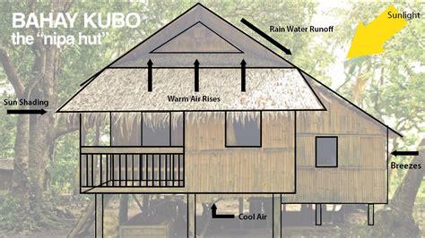 modern nipa hut floor plans assignment 3 s