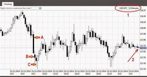 tutorial bermain trading forex cara bermain forex trading pemula