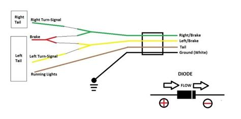 vehicle to 4 wire trailer wiring diagram wiring diagram