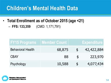 section 56 mental health act children s mental health services dch presentation