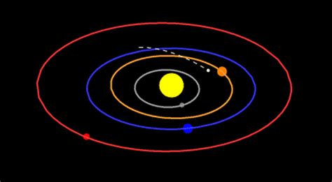 Animated Solar System Images