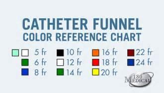 foley catheter size chart