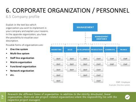 sole proprietorship business plan template business plan template