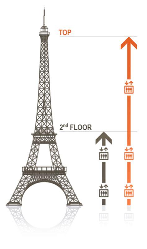 eiffel tower floor plan eiffel tower archives stellar travel stellar travel