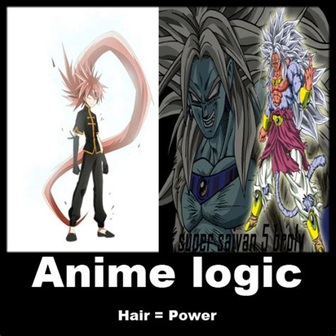 Anime Logic by Anime Logic On