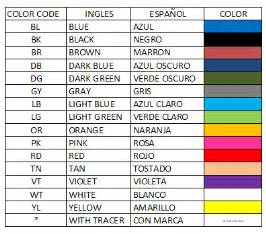 codigo de cables electricos color es pictures